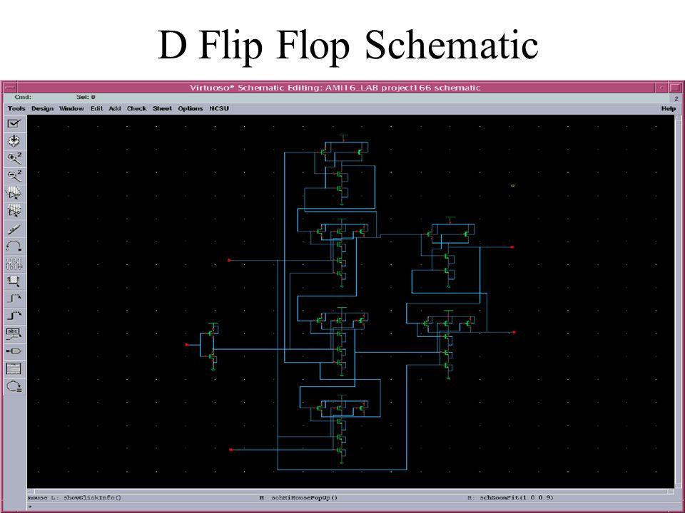 D Flip Flop Transient Response