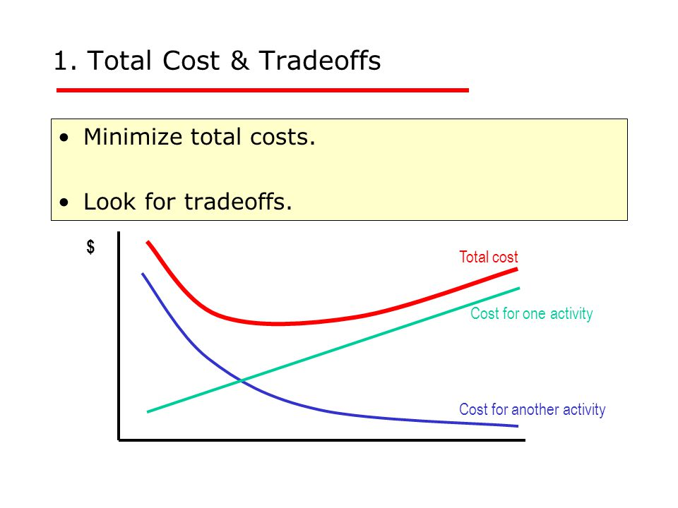 1.Total Cost & Tradeoffs Minimize total costs. Look for tradeoffs.