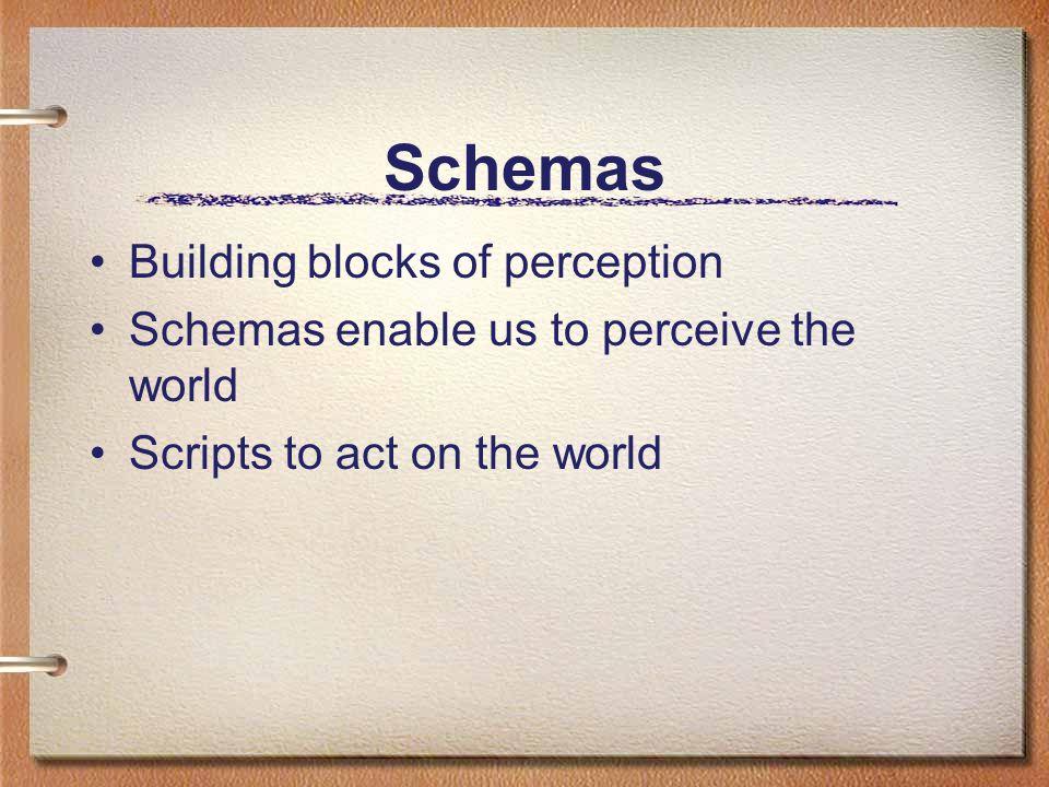 Schemas Establish users within world Establish expectations Enable interpretation/comprehension Enable action