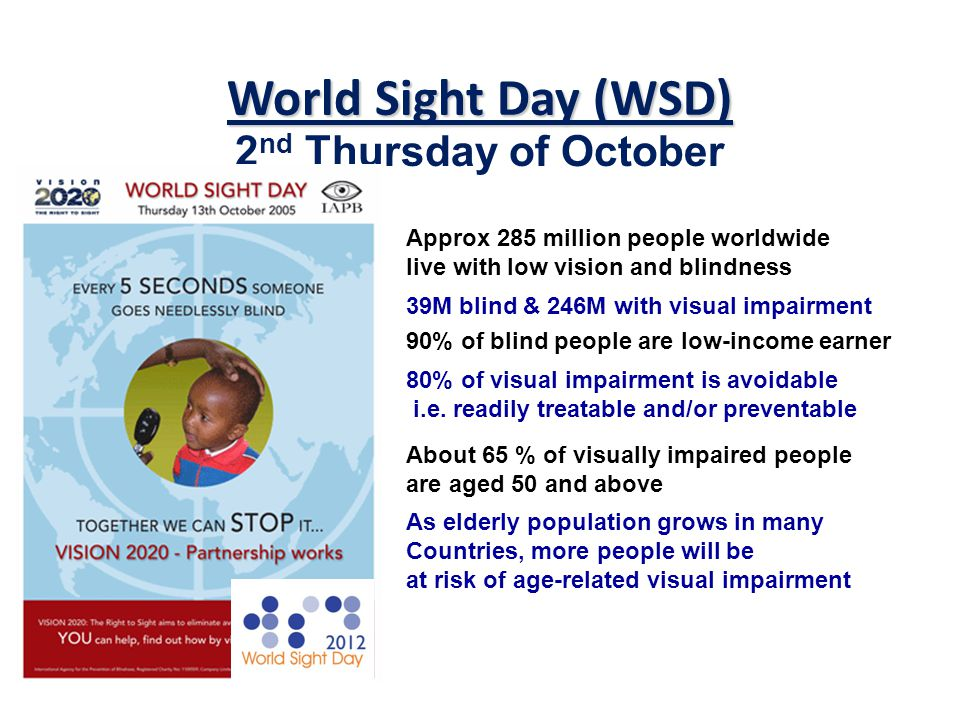 NOW, every 5 seconds = 1 person blind Everyday, 17,000 persons become blind By 2020, every 1 second = 1 person blind Everyday, 85,000 persons become blind After this 2 hours Meeting 1,500 persons become blind, By 2020, there will be 7,500 persons become blind.