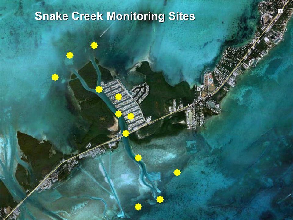 Key Largo Monitoring Sites