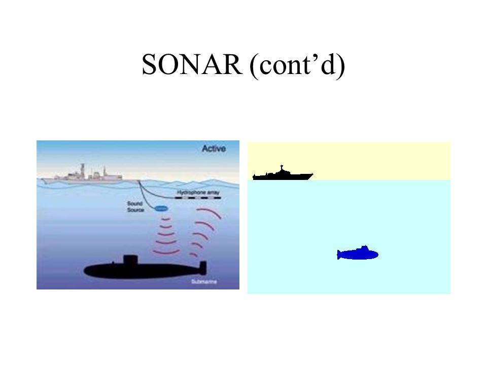 SONAR (cont'd)