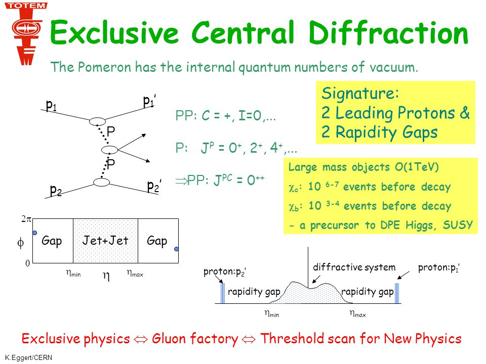 K.Eggert/CERN Exclusive Production by DPE: Examples Advantage: Selection rules: J P = 0 +, 2 +, 4 + ; C = +1  reduced background, determination of quantum numbers.