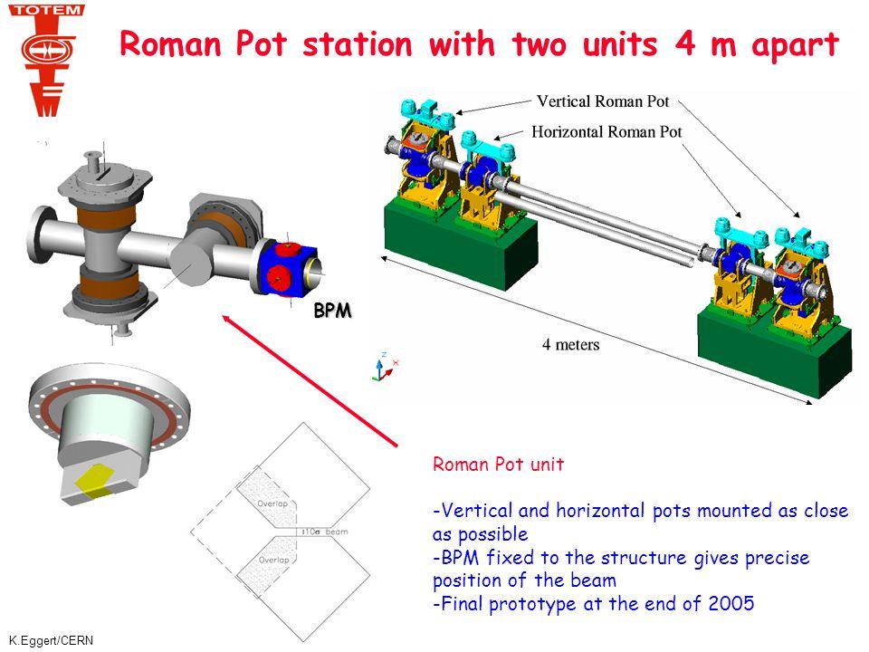 K.Eggert/CERN Planar technology: Testbeam 40  m dead area Detector 1 Detector 2 Edgeless Silicon Detectors for the RPs active edges ( planar/3D ) planar technology CTS (Curr.