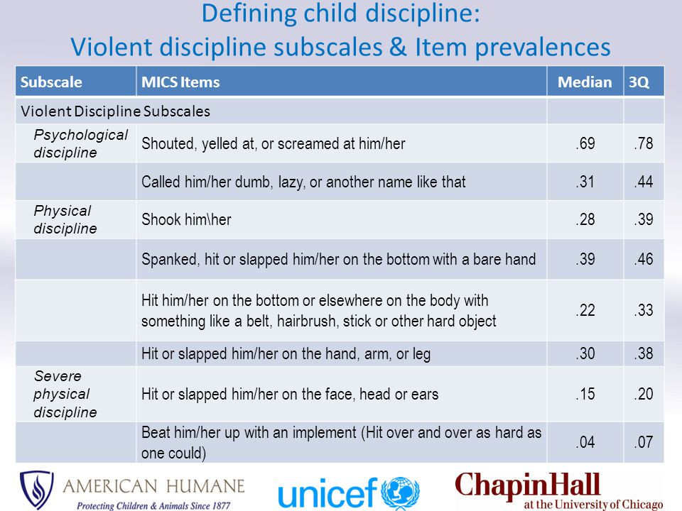Discipline item: Attitude about need for physical punishment Median3 rd Quartile Do you believe that in order to bring up (raise/educate) (target child) properly, you need to physically punish him/her?.27.37