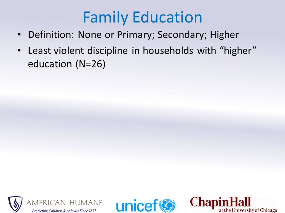 Family Education: Average (N = 26): Least violent discipline in households with higher education