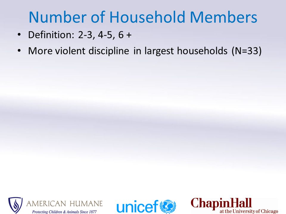 Number of household members (N = 33): More violent discipline among larger households