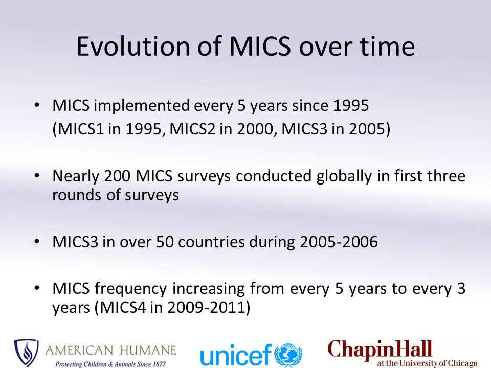 Multiple Indicator Cluster Surveys (MICS) 15 years, 100 countries and 200 surveys