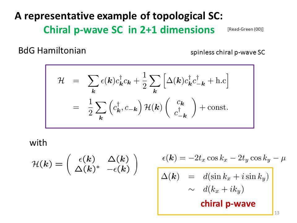 14 Topological number = 1 st Chern number TKNN (82), Kohmoto(85) MS (09)