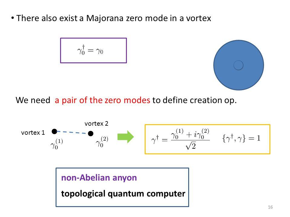 Ex.) odd-parity color superconductor Y.Nishida, Phys.