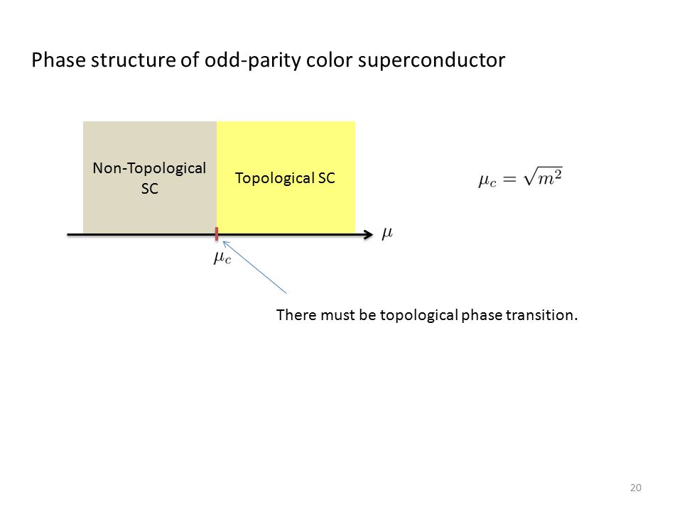 21 Until recently, only spin-triplet SCs (or odd-parity SCs) had been known to be topological.