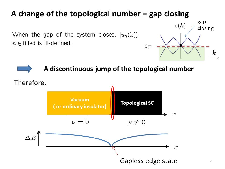 Bulk-edge correspondence If bulk topological # of gapped system is non-trivial, there exist gapless states localized on the boundary.