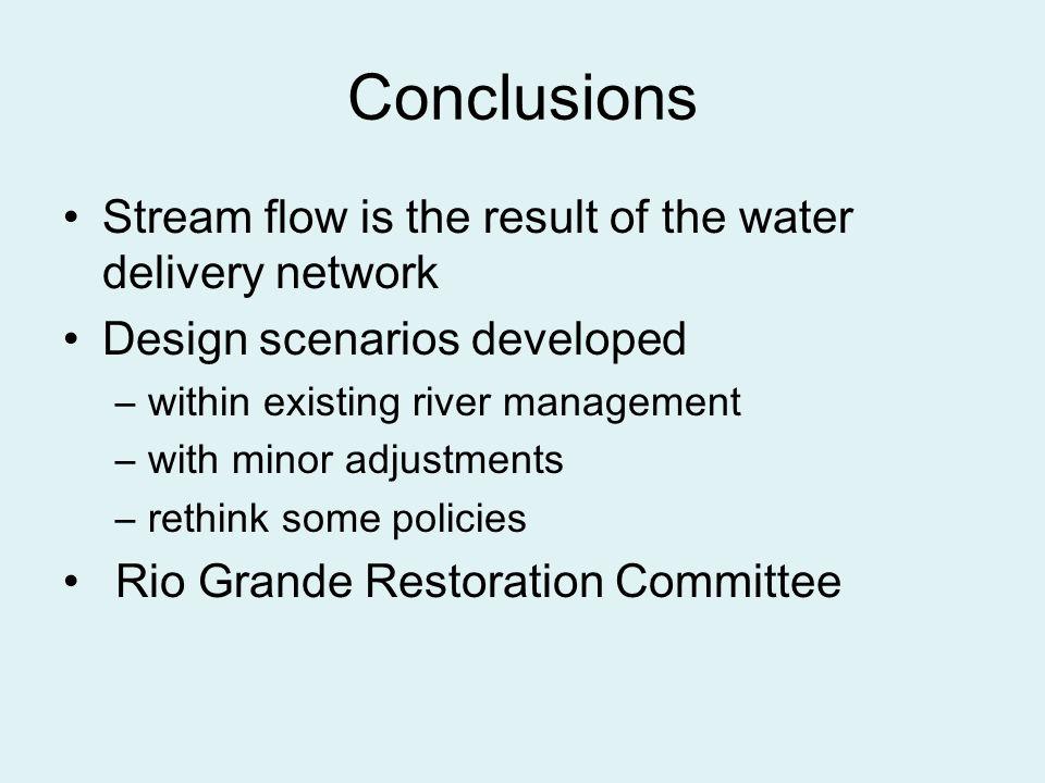 Acknowledgments Southwest Consortium for Environmental Research and Policy (SCERP) Universidad Autónoma de Ciudad Juárez (UACJ) Center for Environmental Resource Management (CERM) Junta Municipal de Agua y Saneamiento Juarez U.S.
