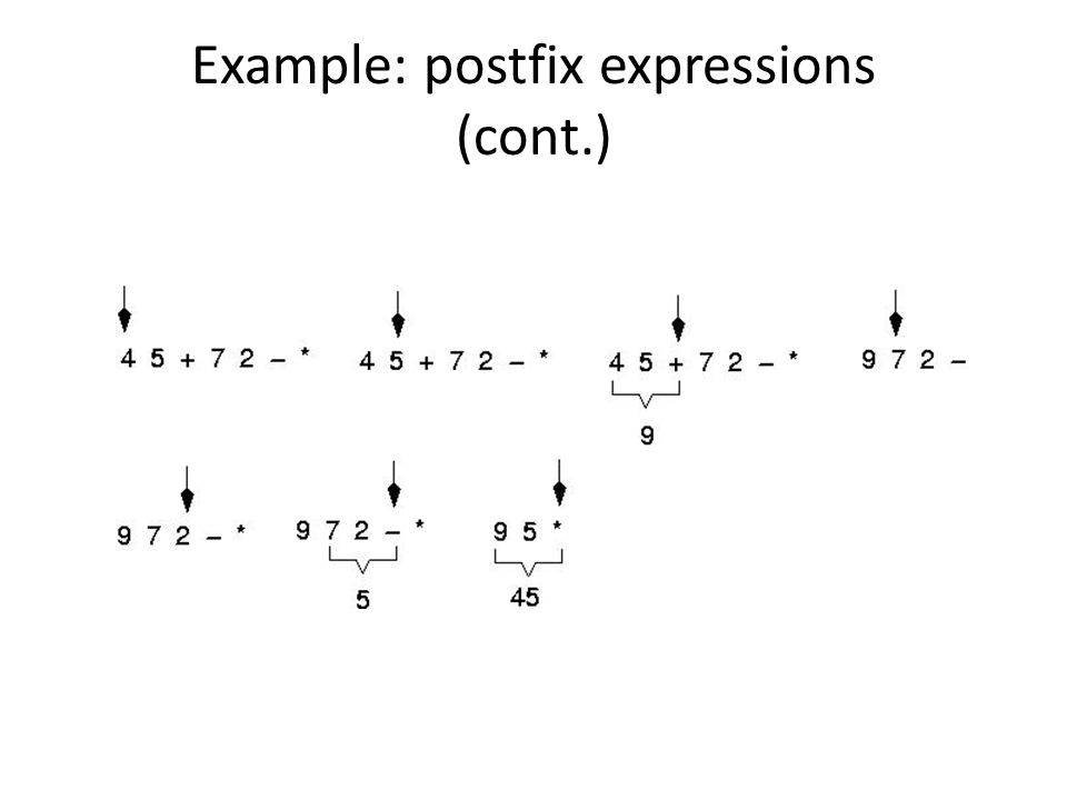Postfix expressions: Algorithm using stacks (cont.)