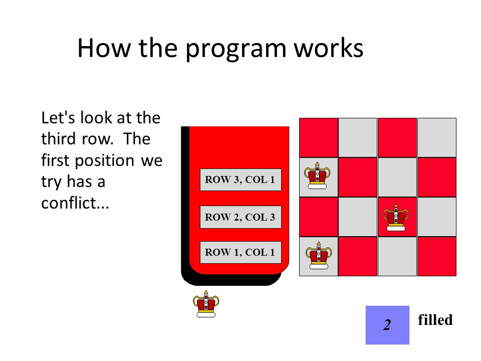 How the program works...so we shift to column 2.But another conflict arises...