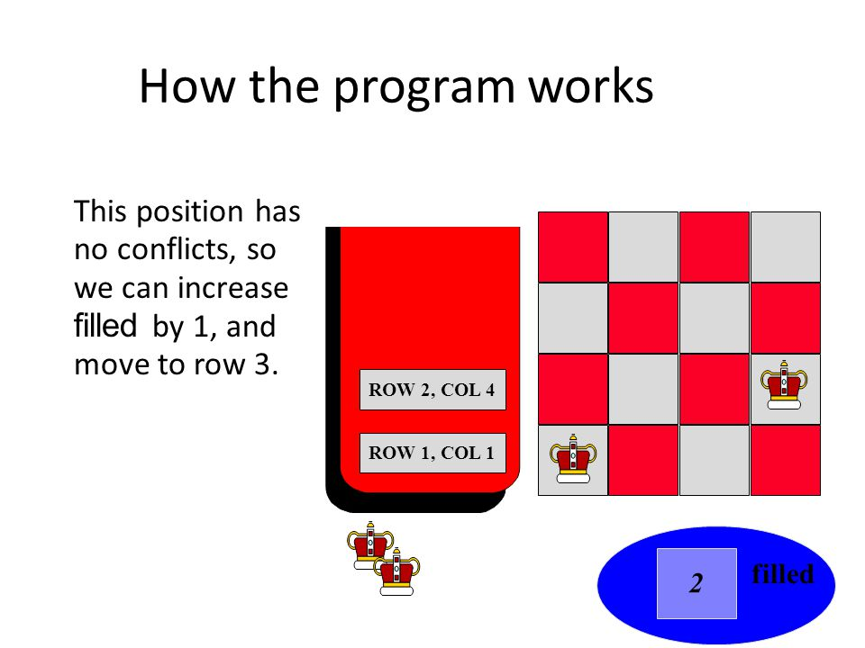 How the program works In row 3, we start again at the first column.