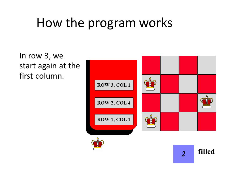 Pseudocode for N-Queens  Initialize a stack where we can keep track of our decisions.