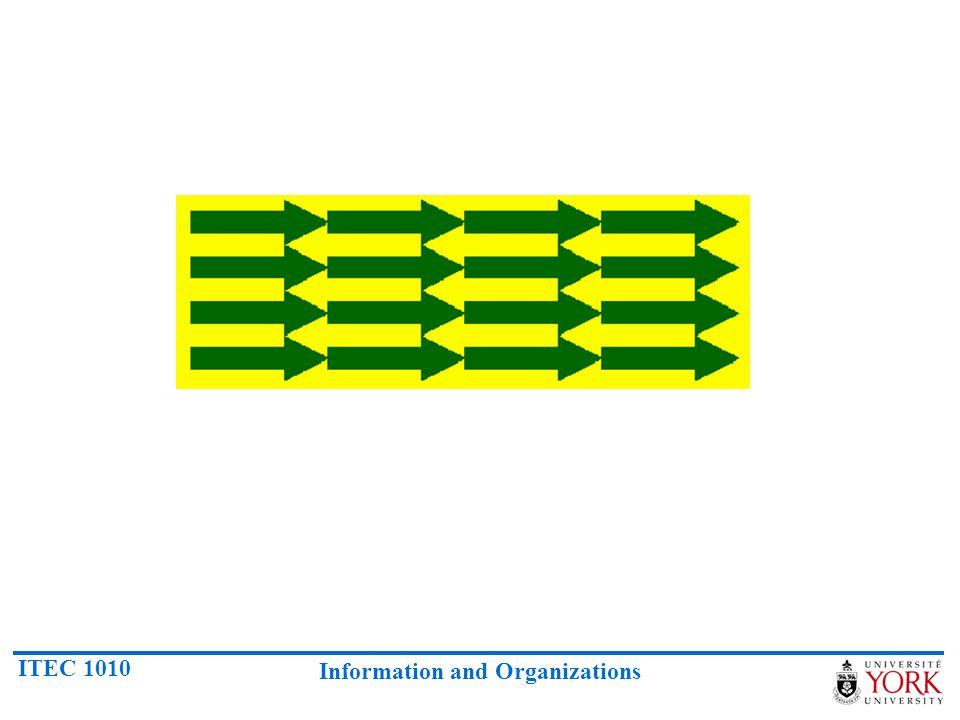 ITEC 1010 Information and Organizations Left vs.