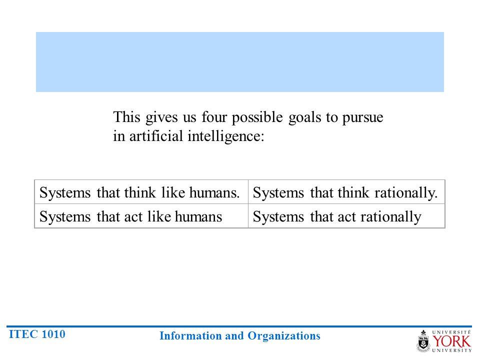 ITEC 1010 Information and Organizations Vision Brain WorkUnderstanding Natural Language
