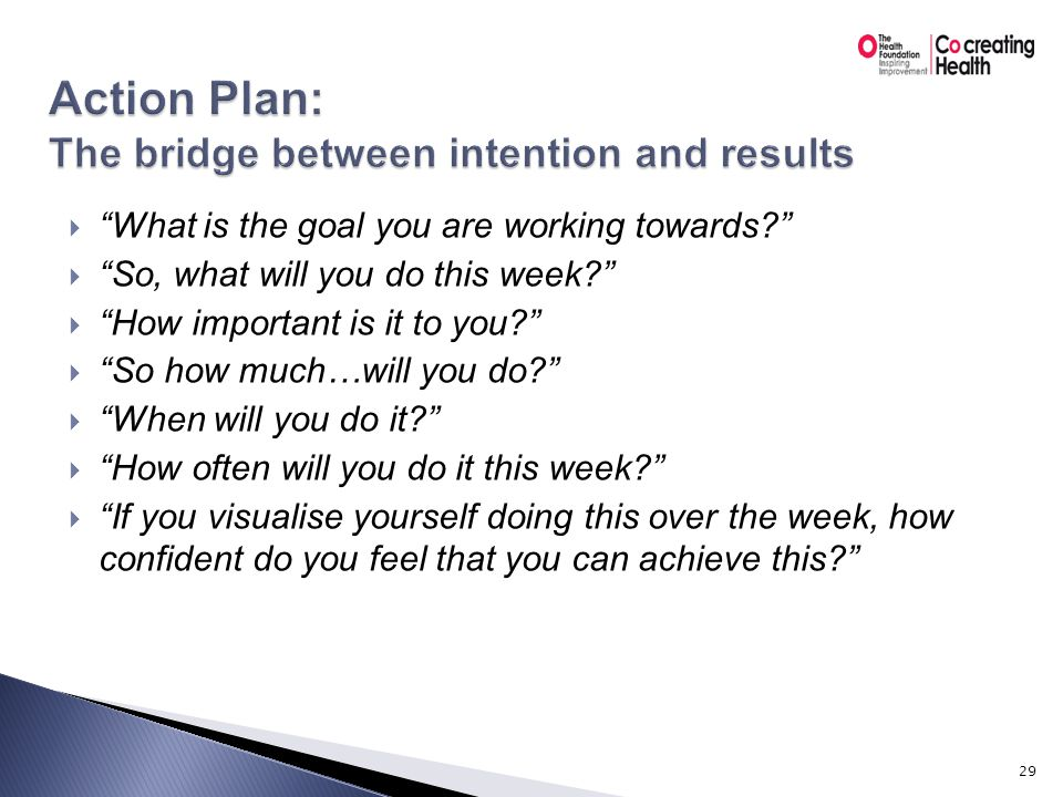 S – Specific – So what will you do this week? M – Measurable – How much, how often: So how much….....will you do this week? A – Achievable – If you visualise yourself doing this over the week, how confident do you feel that you can achieve this? R – Realistic – How confident are you? 0 7 10 T – Time-based – When will you do it? 30