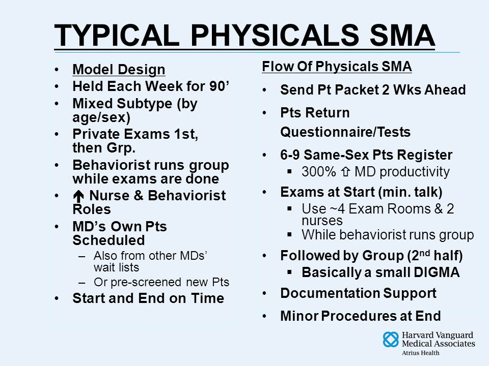 1 MD's  PRODUCTIVITY Through Physicals SMAs (Pre-SMA productivity = 2.2 individual physicals / 90 min.)