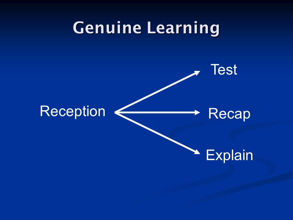 Engage More Parts of Brain Talking and listening Talking and listening Reading Reading Writing Writing Reflecting Reflecting