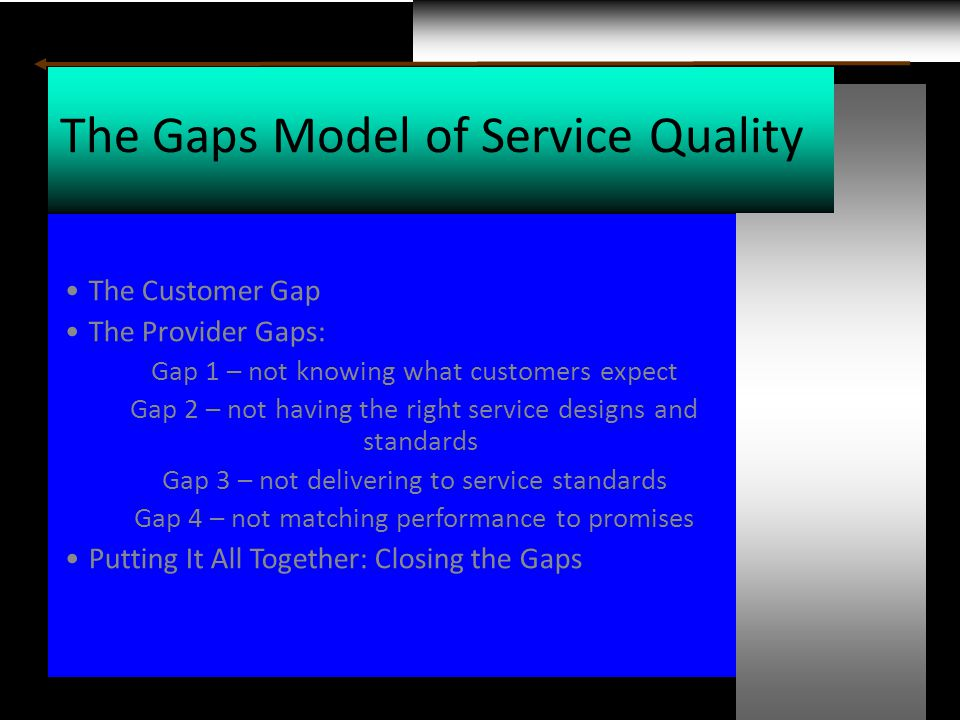 Perceived Service Expected Service CUSTOMER COMPANY Customer Gap Gap 1 Gap 2 Gap 3 External Communications to Customers Gap 4 Service Delivery Customer-Driven Service Designs and Standards Company Perceptions of Consumer Expectations Gaps Model of Service Quality
