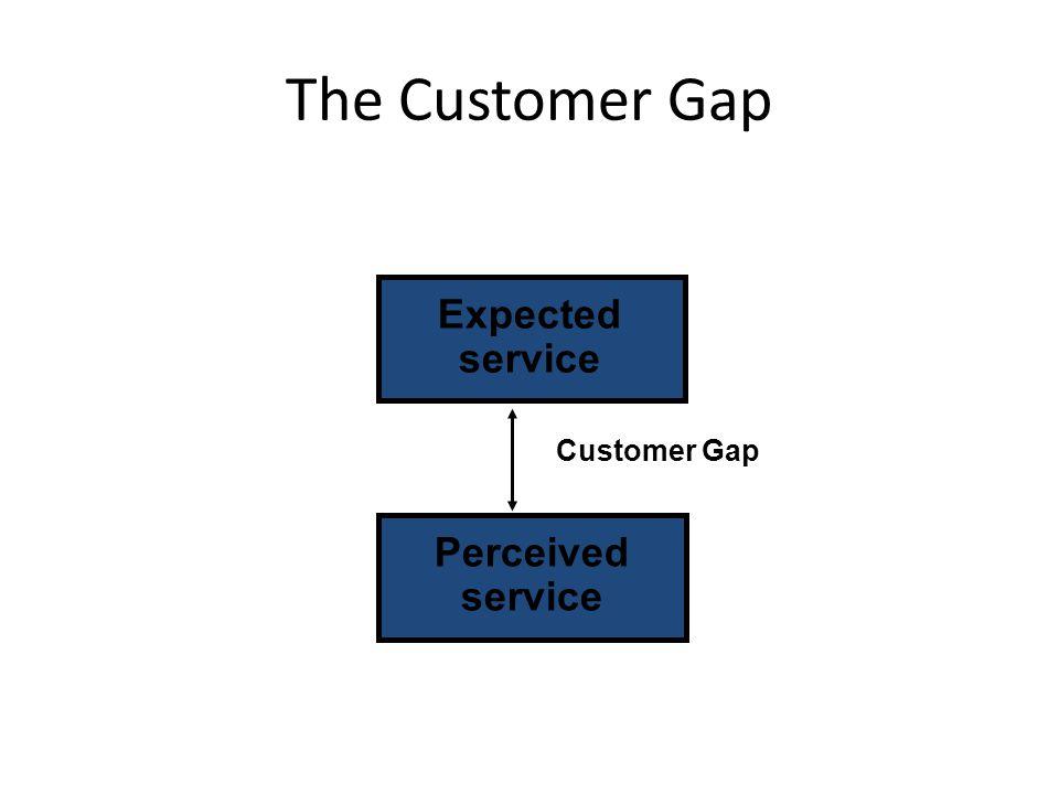 Customer Expectations Customer Perceptions Key Factors Leading to the Customer Gap Customer Gap