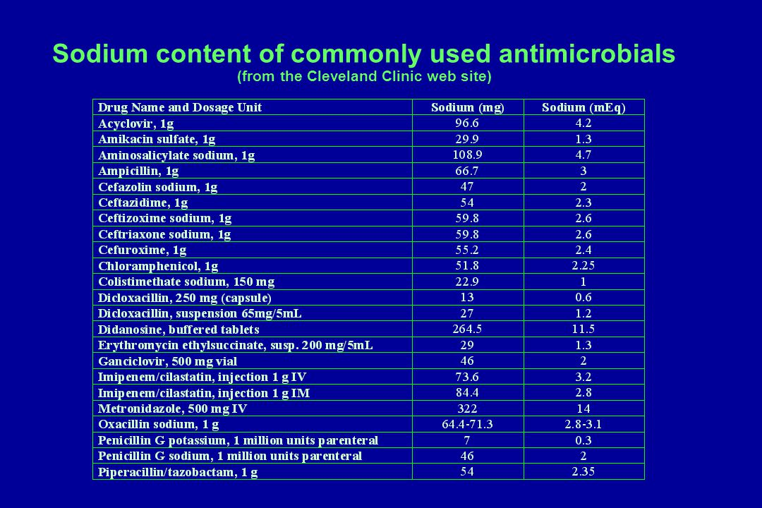 Ease of Administration Once Daily IV Dosing – Ceftriaxone – Ertapenem – Aminoglycosides – Daptomycin – Vancomycin (with mild renal impairment) Twice Daily IV Dosing – Vancomycin (with normal renal function) – Cefotetan