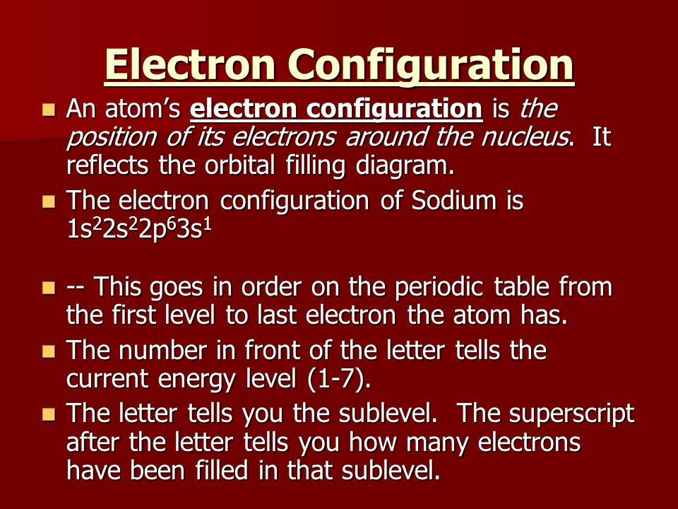 Writing Electron Configuration of Sodium 1s 2s 2p 3s 3p 4s Energy 1s 2 2s 2 2p 6 3s 1