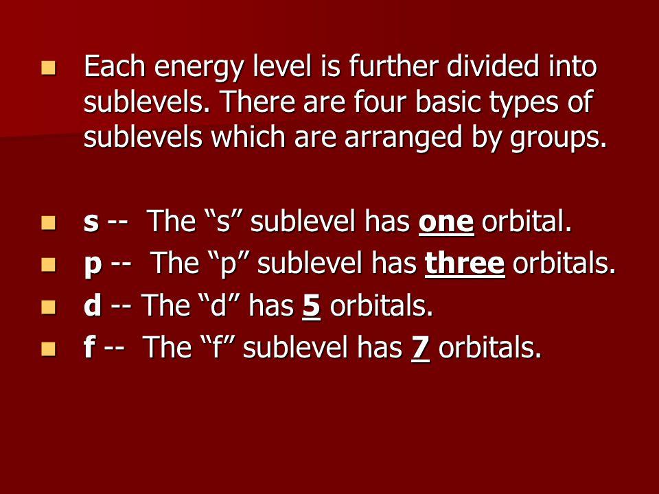 Increasing energy 1s 2s 3s 4s 5s 6s 7s 2p 3p 4p 5p 6p 3d 4d 5d 7p 6d 4f 5f Orbital diagram Aufbau is German for building up We must follow this orbital energy diagram.