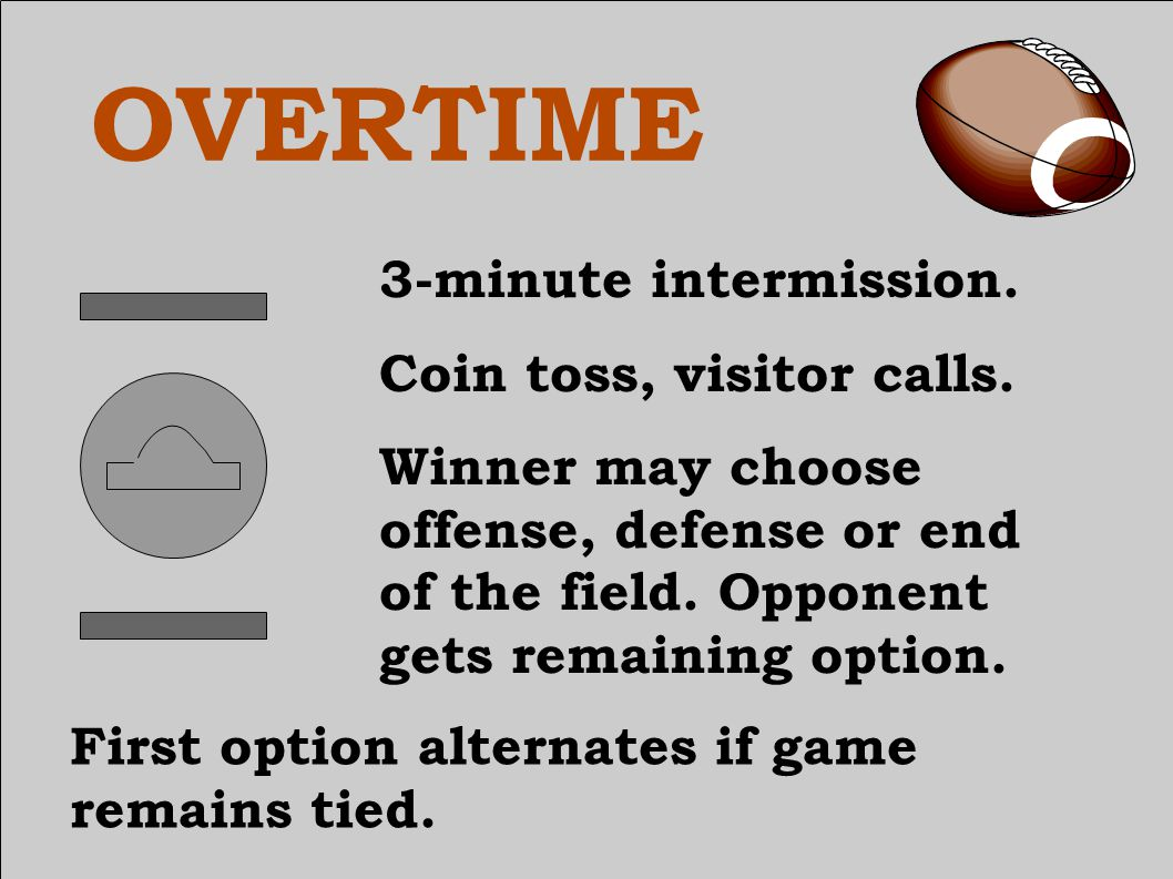 GAME BALL If the defense scores a touchdown, it may use any referee-approved ball for the try.