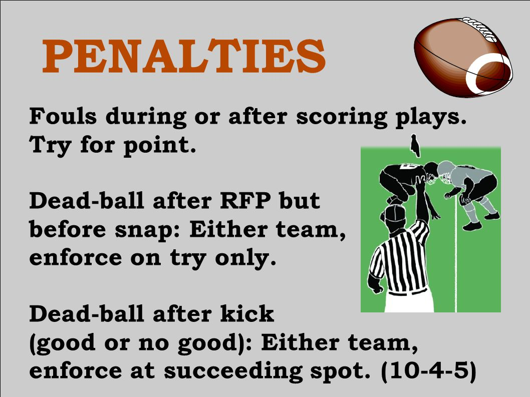 PENALTIES Fouls during or after scoring plays.Try for point.