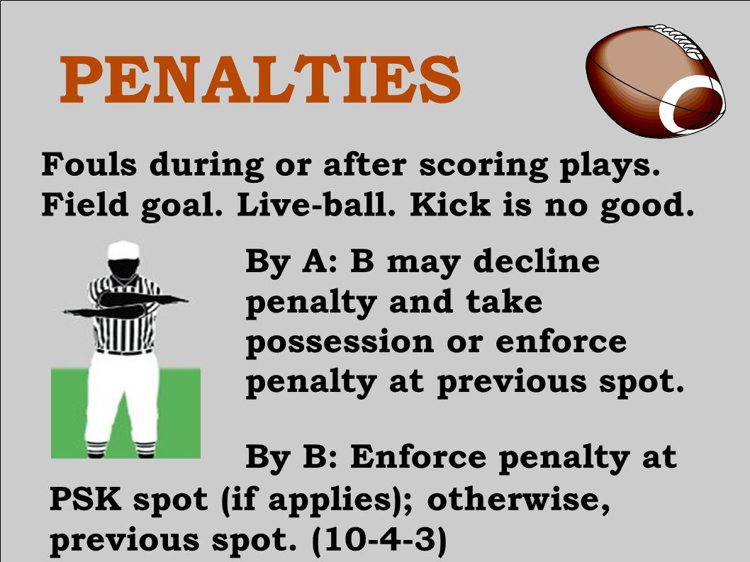 PENALTIES Fouls during or after scoring plays.Effect on overtime.