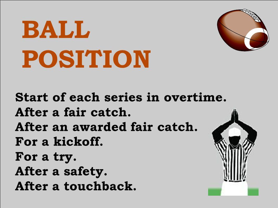 Team options in FOOTBALL From the coin toss to placement of the ball in overtime QUESTIONS COMMENTS