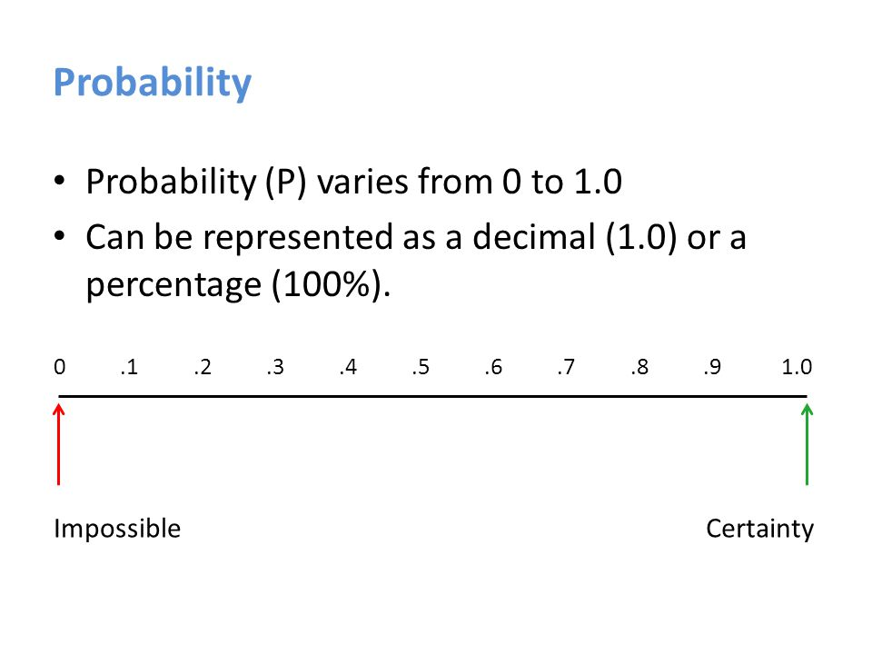 Probability P =.50 or 50% chance 0.1.2.3.4.5.6.7.8.9 1.0 ImpossibleCertainty