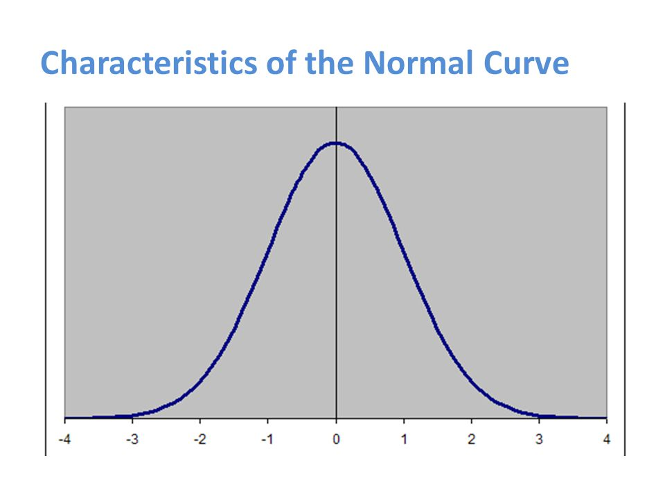 Use of the Normal curve To understand general patterns in a population – What is normal (average) and are there any extreme cases.