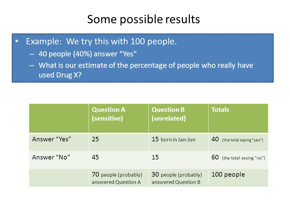 Some possible results Question A (sensitive) Question B (unrelated) Totals Answer Yes 251540 (the total saying yes ) Answer No 451560 (the total saying no ) 7030100 people We estimate how many people will answer question B, and then we are pretty sure how many will answer Yes to question B.