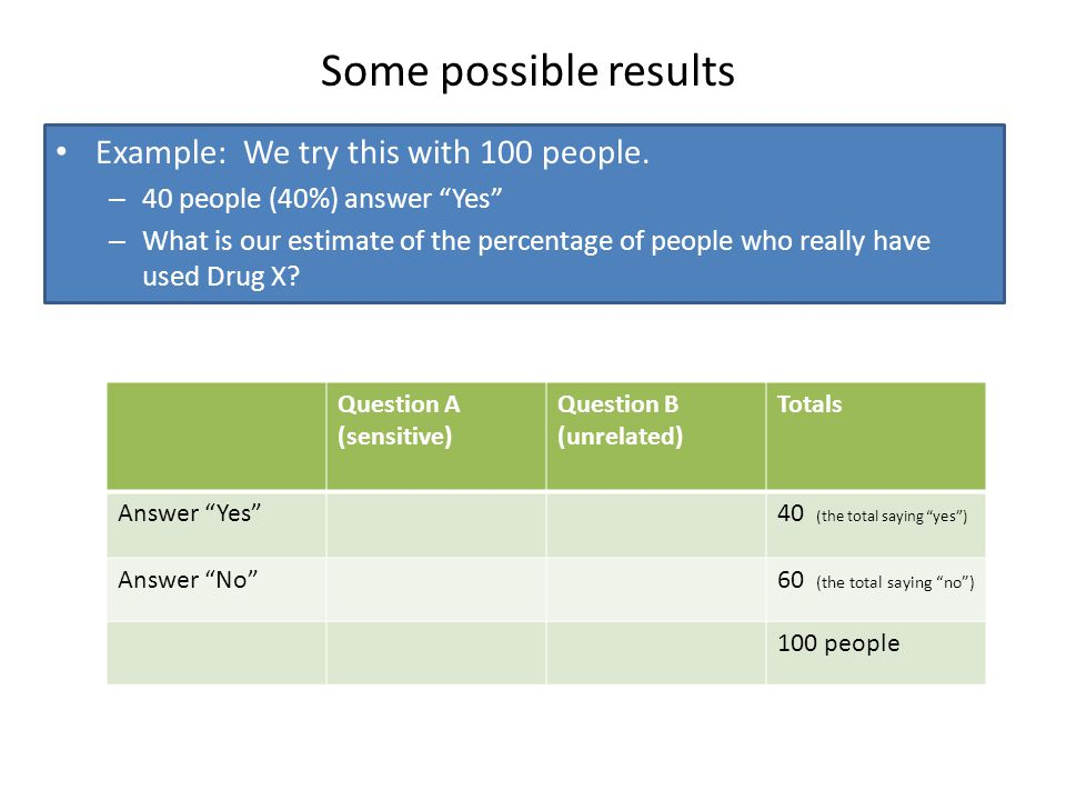 Some possible results Example: We try this with 100 people.