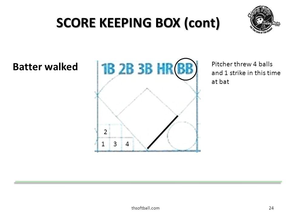 thsoftball.com25 SCORE KEEPING EXAMPLES Base Hit 234 1 Triple