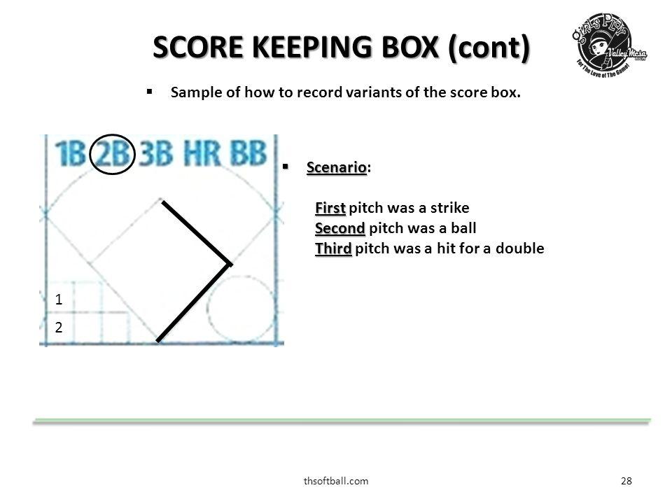 thsoftball.com29 SCORE KEEPING BOX (cont) 2 1  Scenario  Scenario: Batter was on Second.