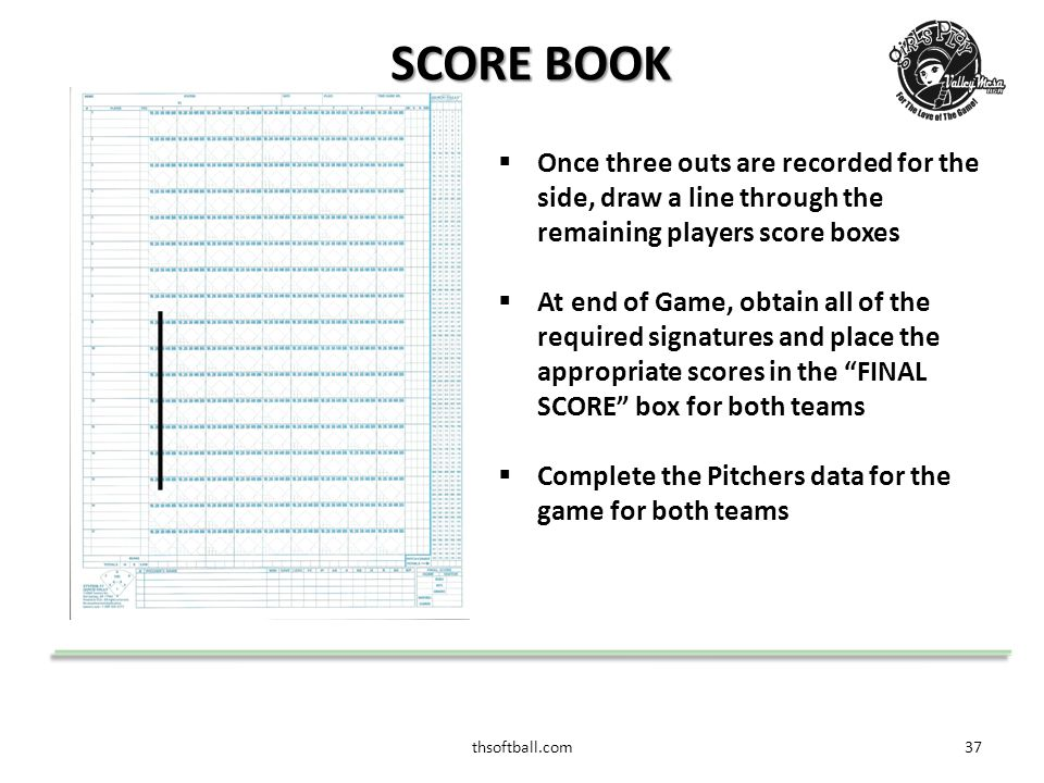 thsoftball.com38 KEEPING SCORE BOOK  Keep neat accurate records  Use common abbreviations or notate at bottom any abbreviation that might not be understood  Remember to advance the previous batter  Remind your Manager to submit the game score on line.