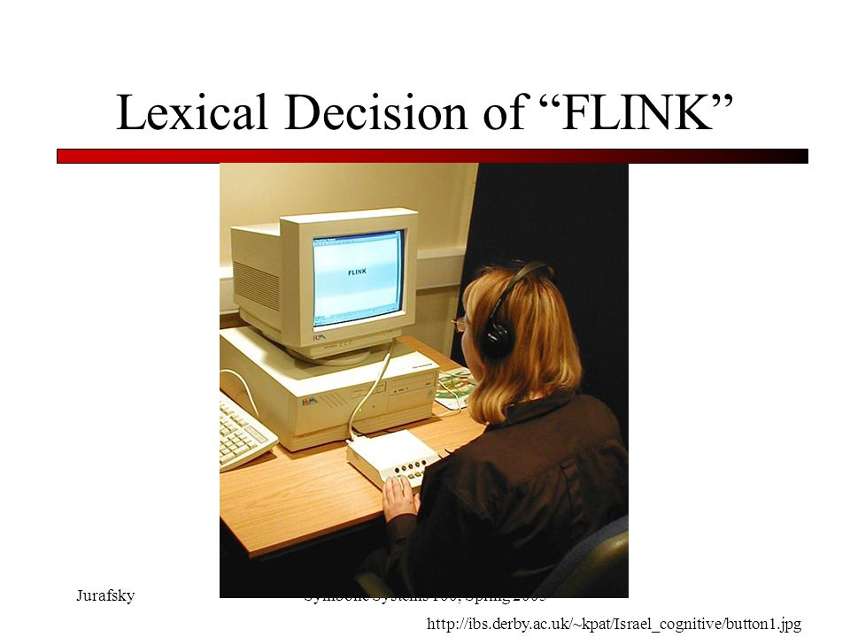 JurafskySymbolic Systems 100, Spring 2005 Lexical Decision Facts about Lexical Decision –More frequent words are recognized faster –Shorter words are recognized faster –Semantic Priming: NURSE DOCTOR Faster to recognize DOCTOR than PURSE DOCTOR –So something about the meaning of NURSE primes the recognition of DOCTOR