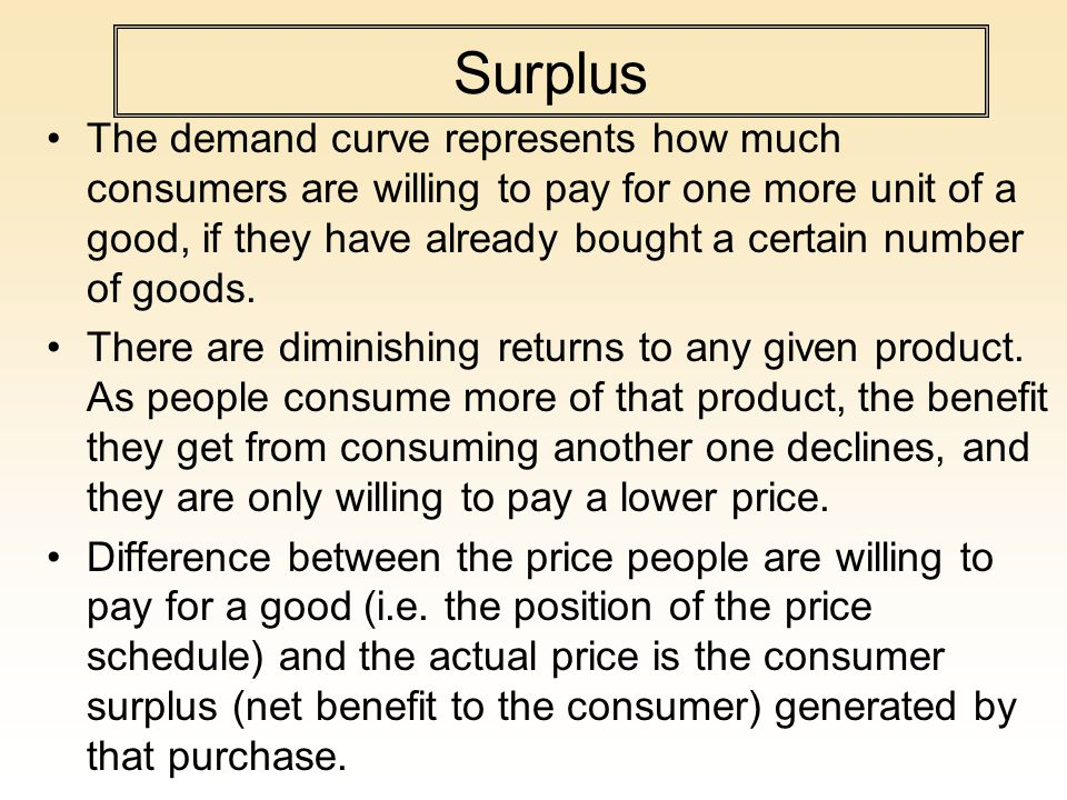 10 9 8 7 6 5 4 3 2 1 0 1 2 3 4 5 6 7 8 9 11 012345678910 P Q P = 3 Surplus generated by buying first good = 6