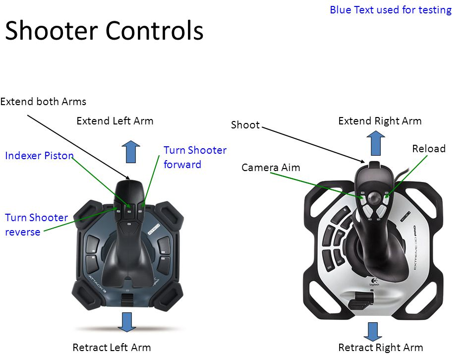 Button Controls Driver Button 5 – High Gear Button 3 – Low Gear Button 6 – Camera in Shooting Position Button 4 – Camera in Climbing Position