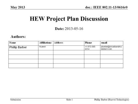 Doc.: IEEE /0616r0 Submission May 2013 Phillip Barber (Huawei Technologies)Slide 1 HEW Project Plan Discussion Date: Authors: