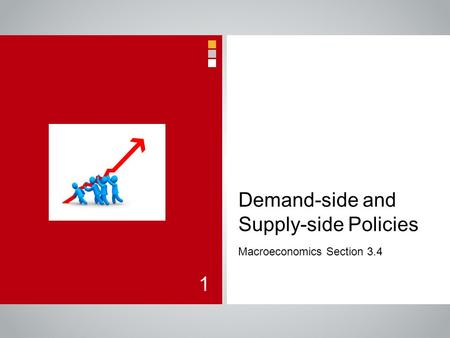 Demand-side and Supply-side Policies Macroeconomics Section