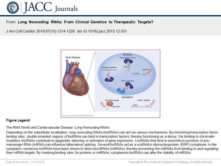 Date of download: 11/11/2016 Copyright © The American College of Cardiology. All rights reserved. From: Long Noncoding RNAs: From Clinical Genetics to.