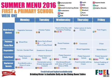 SUMMER MENU 2016 MondayTuesdayWednesdayThursdayFriday Main Course Choices Potatoes Pasta/Rice Vegetables Salad Bowl Starters or Sweets WEEK ONE Fresh Fruit.