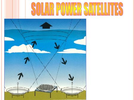 ? place solar power plants in orbit above Earth where they would convert sunlight to electricity and beam the power to ground-based receiving stations.